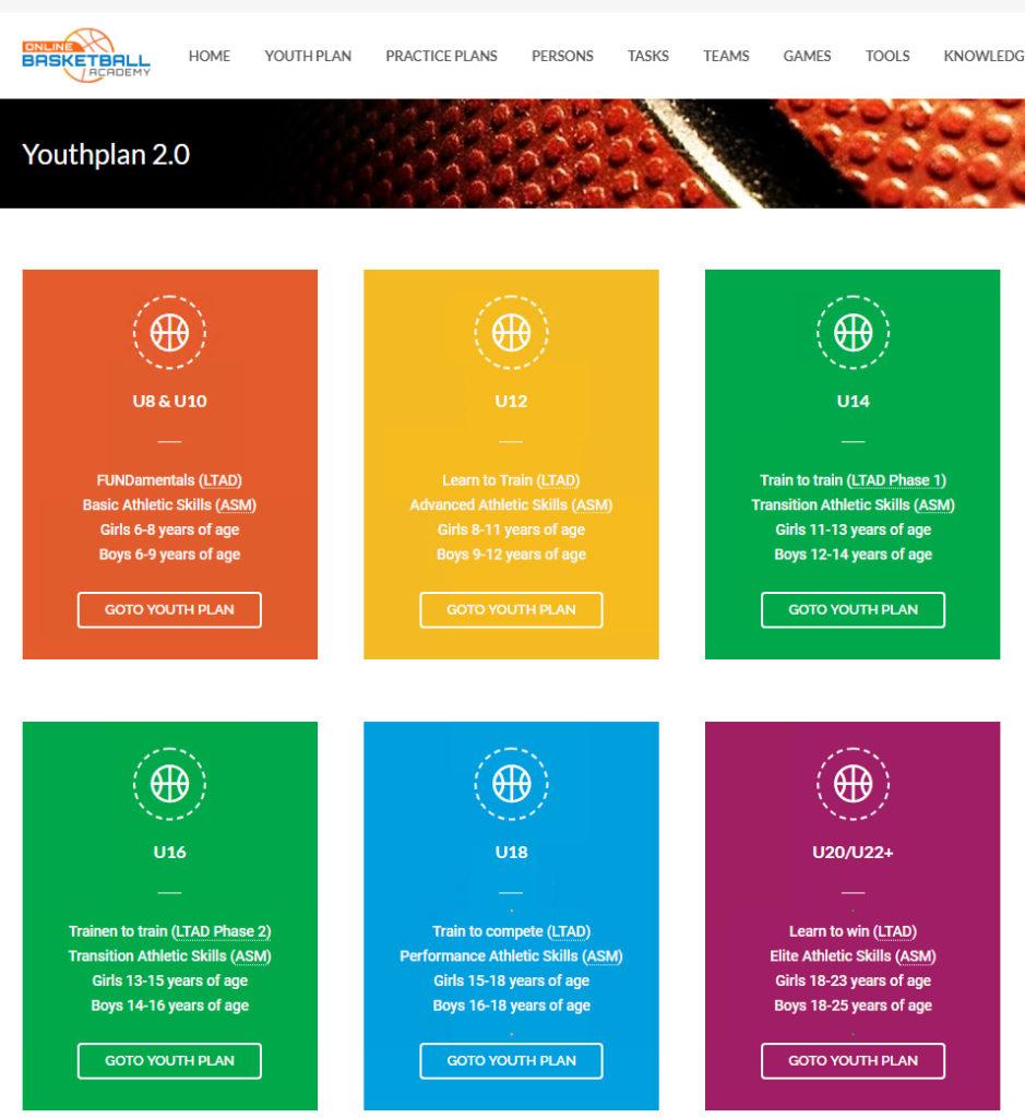 basketball youthplan 2.0
